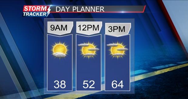 Weather | newspressnow com